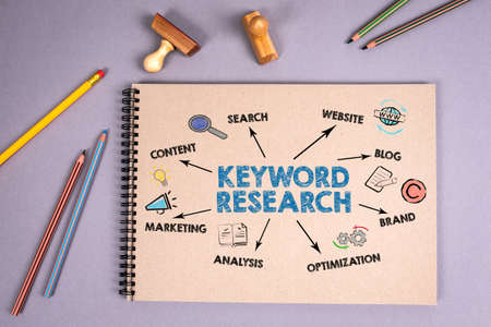Keyword Research. Content, Blog, Brand and Marketing concept. Notebook on a gray background