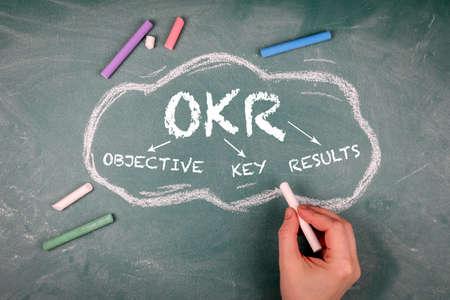 OKR Objective Key Results. Drawn cloud on a green chalk board