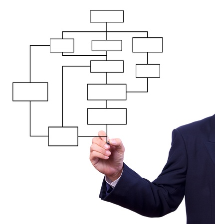 flowchart: business man hand drawing flow chart isolated Stock Photo