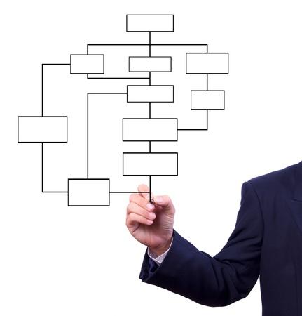 Business man hand tekening flow chart geïsoleerd