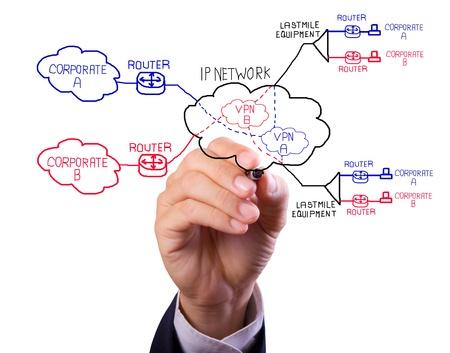Zakenman de hand schrijven van virtual private network begrip Stockfoto - 10454537