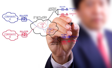 business man hand writing virtual private network concept photo