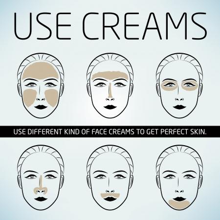 Woman face cream using vector symbol collection