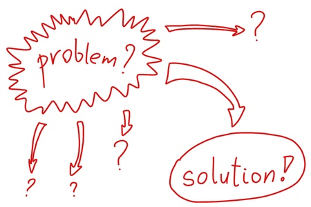 Hand written scribble illustration - problem and solution mind map Stock Vector - 9481530
