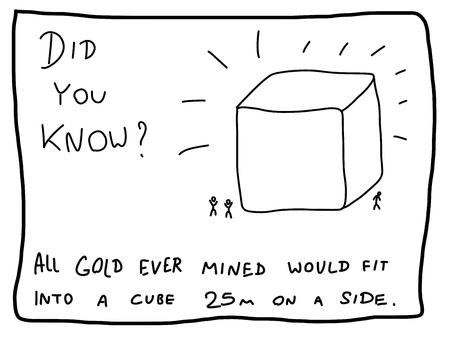 Fun fact trivia - nützlich doodle illustration verwendbar als Webcomic oder lustigste Abschnitt einer Zeitung. Illustration