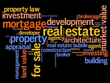 nieruchomosci: Inwestycje w nieruchomości i handlu słowo chmura ilustracji. Słowo pojęcie kolaż. Zdjęcie Seryjne
