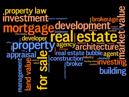 investing: Real estate investment and trading word cloud illustration. Word collage concept.