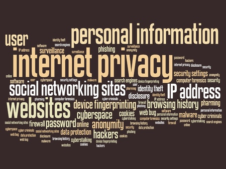 anonymity: Internet privacy issues and concepts word cloud illustration. Word collage concept. Stock Photo
