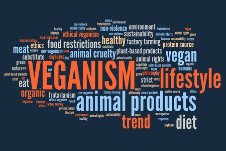 veganism: Veganism concepts word cloud illustration. Word collage concept.