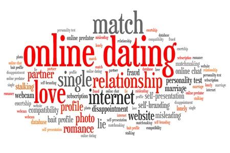 Collage de fotografias online dating