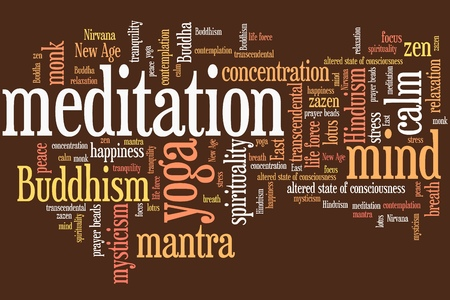 Meditation issues and concepts word cloud illustration. Word collage concept. illustration