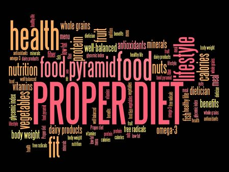 lowfat: Proper diet and healthy food diet concepts word cloud illustration. Word collage concept. Stock Photo