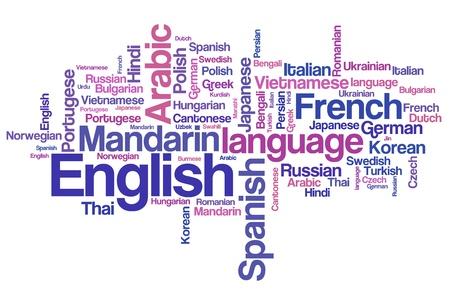 世界の単語の雲図の言語。単語のコラージュの概念。 写真素材