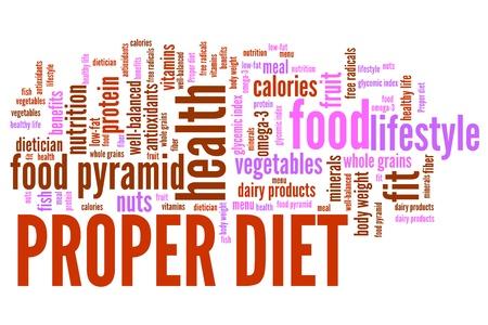 올바른식이 요법과 건강 식품 다이어트 개념 단어 구름 그림. 단어 콜라주 개념. 스톡 콘텐츠