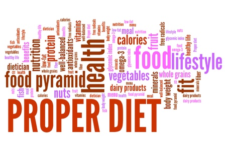 Proper diet and healthy food diet concepts word cloud illustration. Word collage concept. Stok Fotoğraf