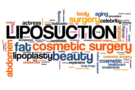 surgery concept: Liposuction - lipoplasty cosmetic surgery. Word cloud concept.