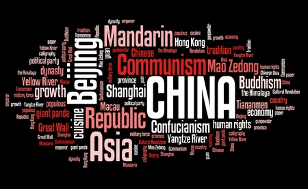 word collage: China - Asian country word cloud illustration. Word collage.