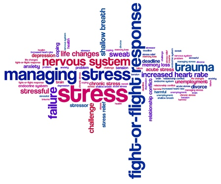 managment: Stress emotional issues and concepts word cloud illustration. Word collage concept.