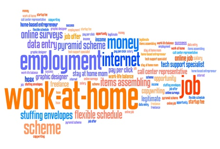 employment issues: Work at home employment issues and concepts word cloud illustration. Word collage concept.