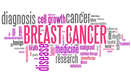 cancer research: Breast cancer word collage concept. Serious illness treatment.