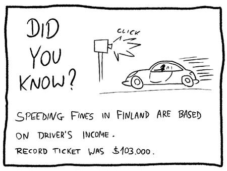楽しい事実トリビア - 有用な落書き漫画イラスト使用可能なウェブ コミックや新聞部が面白い。