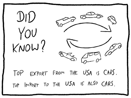 trivia: Fun fact trivia - useful doodle cartoon illustration usable as a webcomic or for funny section of a newspaper.