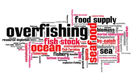 overfishing: Overfishing - environmental issues and concepts word cloud illustration. Word collage concept. Stock Photo