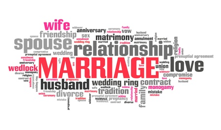 marital: Marriage - relationship contract. Marital union. Word cloud sign.