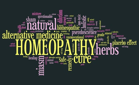 hoax: Homeopathy - unconventional medicine with controversies. Word cloud sign.