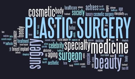 liposuction: Plastic surgery treatment - beauty medical procedures. Word cloud concept.