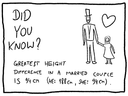 trivia: Human height in marriage - fun trivia cartoon doodle concept. Newspaper funny comic fact.