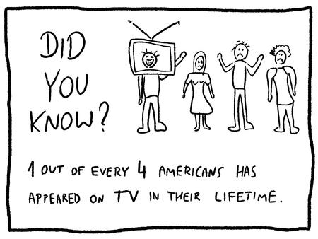 fact: American television - fun trivia cartoon doodle concept. Newspaper funny comic fact.