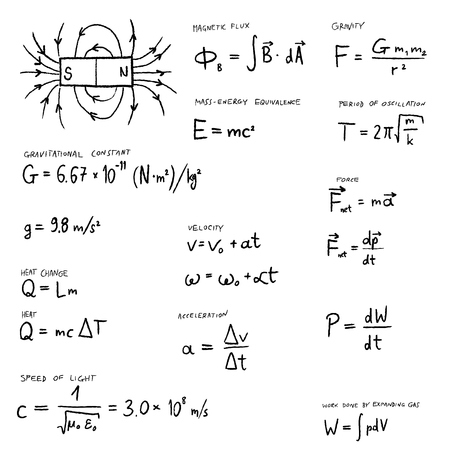 scribbling: Science vector -  hand written law of physics equations set. Physics illustration.