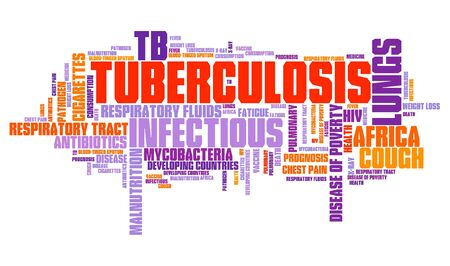 Tuberculosis - respiratory tract disease. Word cloud health concept.