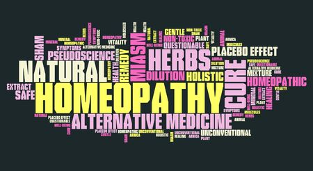 pseudoscience: Homeopathy - unconventional medicine with controversies. Word cloud sign.