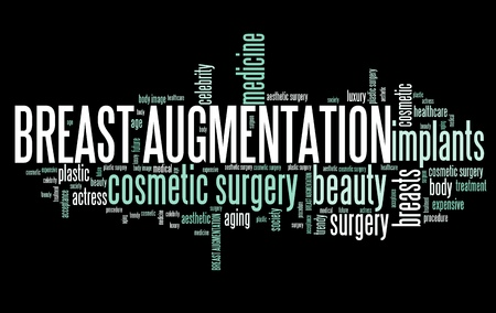 Breast implants - cosmetic surgery. Word cloud concept.