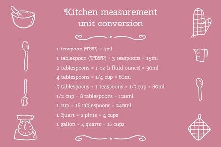 Kitchen Unit Conversion Chart Baking Measurement Units Cooking