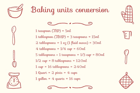 Baking units conversion chart - kitchen measurement units. Cooking design.