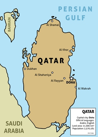 Qatar map outline illustration country map with main cities and data table.