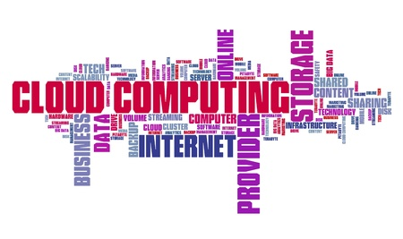 Cloud computing - shared system resources concept. Word cloud.