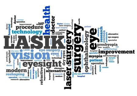 LASIK vision improvement surgery - word cloud concept.