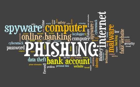 Phishing concept - computer cyber security. Word cloud. Stock fotó