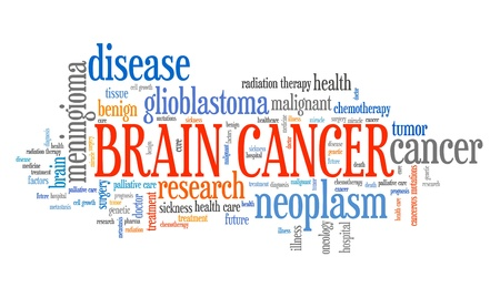 Brain cancer: glioblastoma, meningioma and other types - serious disease word cloud concept. Imagens