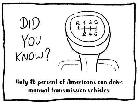 Trivia fact series - fun cartoon doodle newspaper comic strip concept. Manual transmission driving.