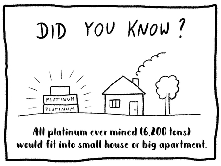 Trivia fact series - fun cartoon doodle newspaper comic strip concept. Platinum metal trivia.