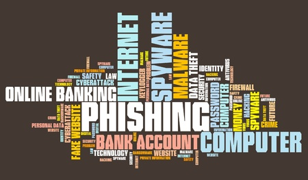 Phishing concept graphics - compromised computer security. Word cloud.