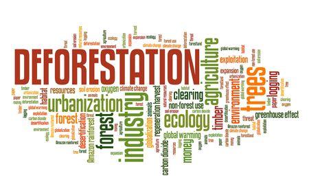 Deforestation word cloud. Urbanization and environment exploitation concept. Фото со стока