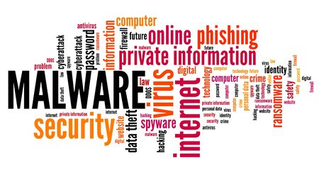 Malware virus software - compromised computer security concept. Word cloud.