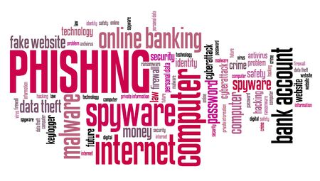 Phishing in online banking concept - compromised computer security. Word cloud.