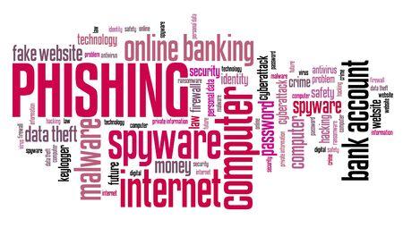Phishing in online banking concept - compromised computer security. Word cloud. Stock fotó - 130688501